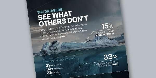 La información oscura alcanza hasta el 52% en las empresas.