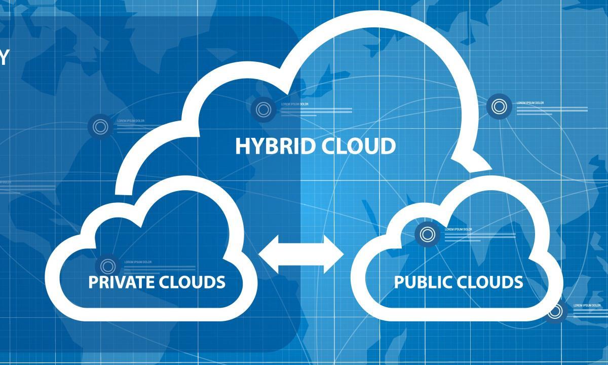 Mito 1: Nube pública + Nube Privada = Nube híbrida